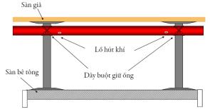 Bố trí đường ống và lỗ lấy mẫu cho bên dưới sàn nâng
