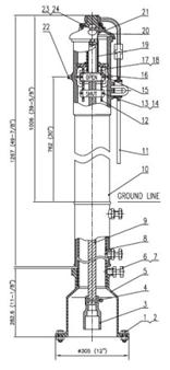 Indicator Post Vertical Type