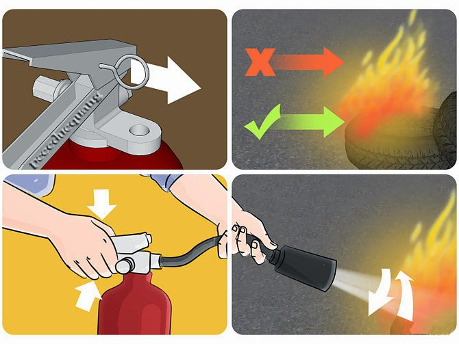 Cách sử dụng bình chữa cháy xách tay
