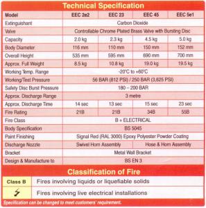 Bình chữa cháy xách tay CO2- thông số kỹ thuật