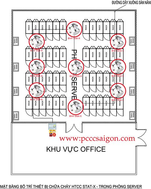Thiết kế hệ thống PCCC