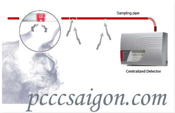 Hệ thống ICAM hút không khí để phân tích